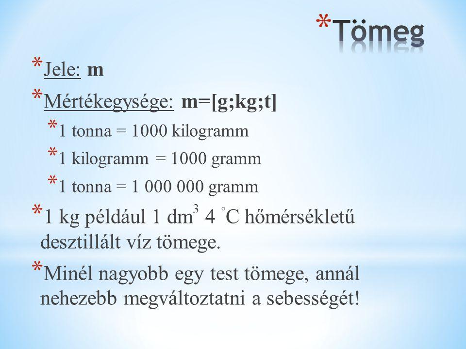 Tömeg Jele: m Mértékegysége: m=[g;kg;t]